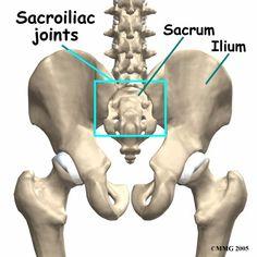 Sacrum - the holy bone