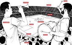 Learn Spanish phrases: At a football match. Via The Guardian Football Match, Football Players, Learn To Speak Spanish, Spanish Phrases, Spanish Class, The Guardian, Language, Learning, Pitch