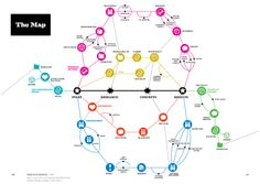 Service Design Map  |  excerpted from book 'Service design, insights from 9 case studies'  http://issuu.com/servicedesigninpraktijk/docs/service_design_insights_from_nine_c  #serviceDesign
