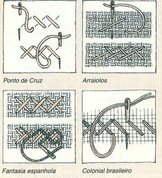 Pontos básicos dos tapetes bordados Mais