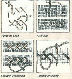 Pontos básicos dos tapetes bordados