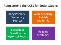 Simplifying the Common Core in Social Studies Great read for social studies teachers worried about common core and their teaching