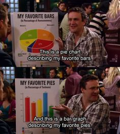 HIMYM math, heart, god, mother, scene, marshmallows, marshalls, quot, pie charts