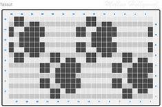 Mellun Hollywool: Talvilomalla touhuttua, osa 3 Fair Isle Knitting, Knits, Cross Stitch, Crochet, Trapper Keeper, Crocheting, Tricot, Hand Crafts, Knit Patterns