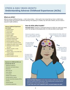 Understanding Adverse Childhood Experiences (ACEs) - Child Abuse Prevention and Awareness Month
