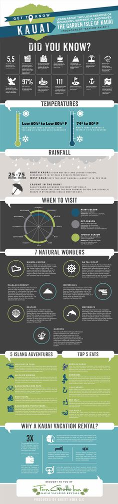 kauai-cottages-infographic