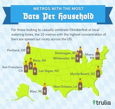 Trulia_Oktoberfest_Bars_Sept2015