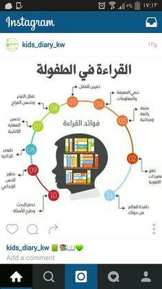 القراءة في الطفولة
