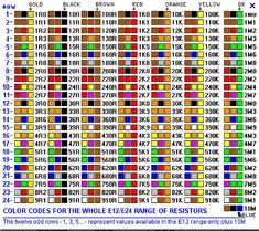 Ideal Color Code Book 69 Wele to Chapter In