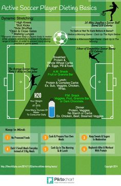 Protecting Yourself From Injuries During Soccer Training - Training/ Fitness - Sport Football Workouts, Football Drills, Football Soccer, Nike Soccer, Soccer Cleats, College Football, Soccer Sports, Girls Soccer, Alabama Football