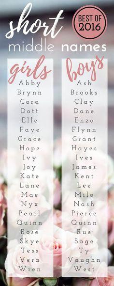 TOP 40 BABY GIRL NAMES USA 2016 PART 1 AYLA BETHANY NIAMH MARTHA NINA SARA LARA BROOKE EDEN ROBYN FELICITY IRIS SARAH KATIE GRACIE LEAH ORLA NANCY LOT...
