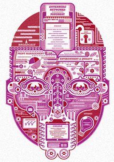 Área Visual: Jonny Wan. Ilustraciones Vectoriales                                                                                                                                                                                 Más