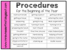 Procedures for back to school