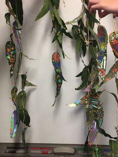 Aboriginal Art Symbols, Aboriginal Art For Kids, Aboriginal Dreamtime, Aboriginal Education, Indigenous Education, Aboriginal Culture, Indigenous Art, Naidoc Week Activities, Preschool Learning Activities