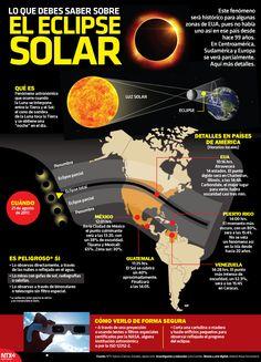 En la #InfografíaNTX te presentamos lo que debes saber sobre el eclipse solar.