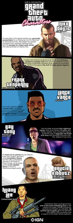 IGN's Favorite Grand Theft Auto Characters. None of these are my favorite characters though. My opinion is irrelevant though. As usual.