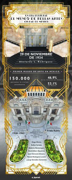 ¿Quieres disfrutar de un gran día de cultura? Entonces descubre aquí todo lo que puedes encontrar en el Museo de Bellas Artes en Ciudad de México y conoce la nutrida historia y riqueza cultural que tiene este país. #México #Turismo #Travel #Museos #Marriott #HotelMarriott #Vacaciones #Cultura #Infographic