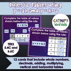 Rules to Tables using y = ax and y = x+a Thing 1 Thing 2, A Table, Periodic Table, Deck, Student, Education, Learning, Words, Periodic Table Chart