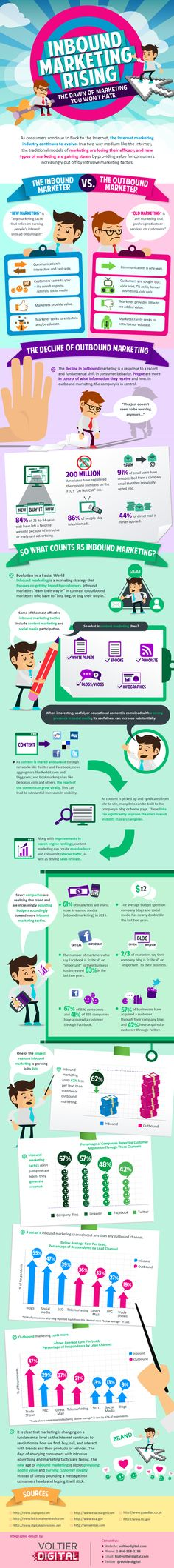 Inbound Marketing vs. Outbound Marketing. Social Media --> goo.gl/Rgu7t