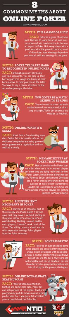 8 Common Myths About Online Poker - blog - gamentio