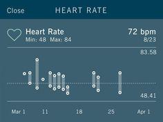 Sleep tracker - heartrate