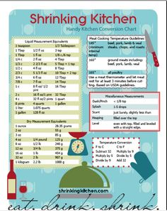 Printable kitchen cheat sheets from @shrinkingkitchn ! #cooking