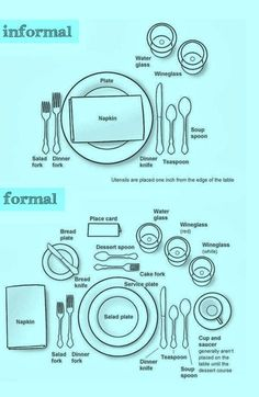 How to set a table both formally and informally eindecken ? How to set a table both formally and informally eindecken ? Dinning Etiquette, Etiquette Dinner, Table Setting Etiquette, Place Settings, Table Settings, Correct Table Setting, Proper Table Setting, Etiquette And Manners, Table Manners
