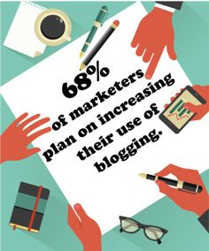 New Study Shows Social Media Marketers are Investing in Content