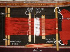 #1: BACKSTRAP BASICS:  An article by Laverne Waddington, originally written for the online magazine WeaveZine.   An excellent breakdown of the basis of the loom, the materials, and some starter projects.  Great diagrams and images.