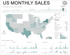 VizCandy: Tableau Designs