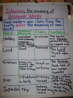 This would be a good way to teach kids to understand context clues: link it to teaching inference.