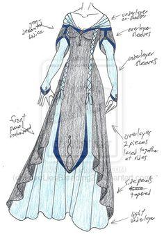 wonderful sketch for a Renaissance/medieval dress Costume Steampunk, Medieval Costume, Medieval Dress, Medieval Clothing, Character Costumes, Character Outfits, Dress Sketches, Fashion Sketches, Moda Medieval