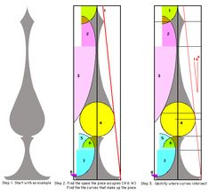 Analyzing the proportions of Cindy Drozda's Onion Finial