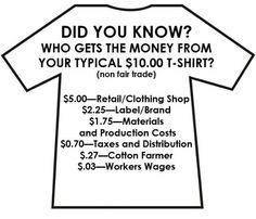 #garmentworkers #laborexploitation