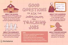 Good Questions to Ask the Interviewer for Teaching Jobs Teacher Interview Questions, Teaching Interview, Teacher Interviews, Teaching Resume, Teaching Jobs, Student Teaching, Job Interviews, Education Major, Education Jobs