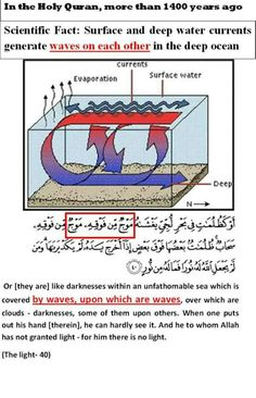 Miracles of the Holy Quran.