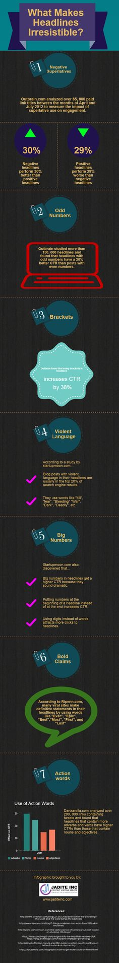 7 Components for Writing Killer Headlines - an infographic