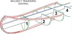 Wooden Kayak, Frame Layout, Diy Boat, Canoe And Kayak, Kayaking, Canoeing, Paddle Boarding, Fishing Boats, Sailing