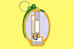 Comment fonctionne une grenade