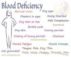 Blood Deficiency   Smiling Body - nicely done - simple and informative!