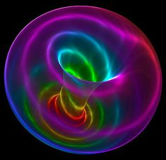 Torus is a geometrical shape that continuously 'comes back to itself', recycling its own energy. Description from psychicspiritinyou.com. I searched for this on bing.com/images