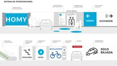 Wayfinding system designed for Open Plaza Shopping Centre, located in Santiago, Chile.  To check the whole project visit http://wayfinding.cl/portfolio/open-plaza-kennedy/  #wayfinding #pictogram #signage  #ShoppingCentre #retail #ParkingLot #señaletica #senalizacion #design #chile #wayshowing #InformationDesign #spacesyntax #typography #EnvironmentalGraphics #directory #sign #GraphicDesign