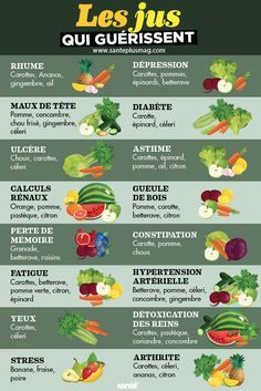Healthy Facts, Healthy Tips, Healthy Recipes, Detox Drinks, Healthy Drinks, Healthy Eating, Smoothies, Smoothie Recipes, Health Dinner