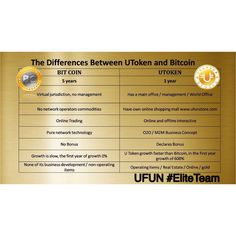 The difference..