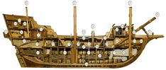 doorsnede van een 17e eeuws schip