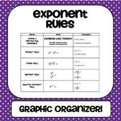 Exponent Rules Graphic Organizer - Gina Wilson - TeachersPayTeachers.com