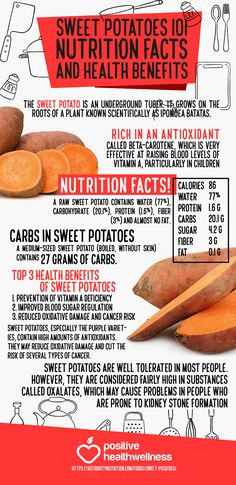 Sweet Potatoes 101: Nutrition Facts and Health Benefits – Positive Health Wellness Infographic