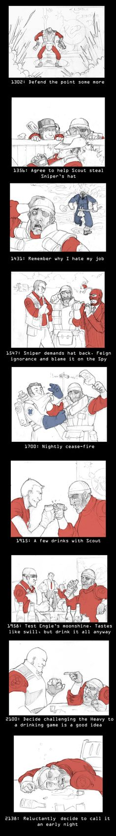 TF2: A Day in the Life -- 2 by ~alciha on deviantART
