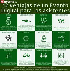 12 ventajas de un Evento Digital para los asistentes #infografia #eventos #marketing - TICs y Formación Online Marketing, Internet, Social Media, Event Organization, Social Networks, Social Media Tips