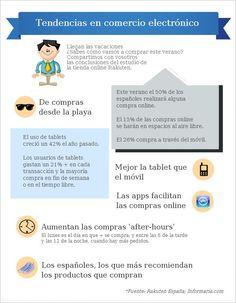 Tendencias de comercio electrónico en vacaciones #infografia #infographic #ecommerce